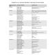 KuliFerdíček (2–4 let) - pracovní sešit - VELIKOST A3 NA ŠÍŘKU